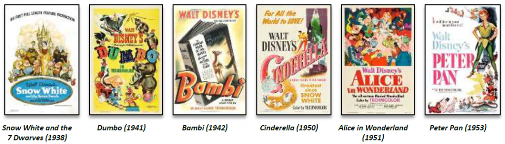 Disney's Early Animated Films